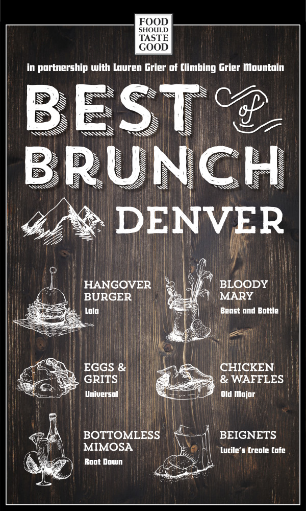 event recap: best of brunch - denver